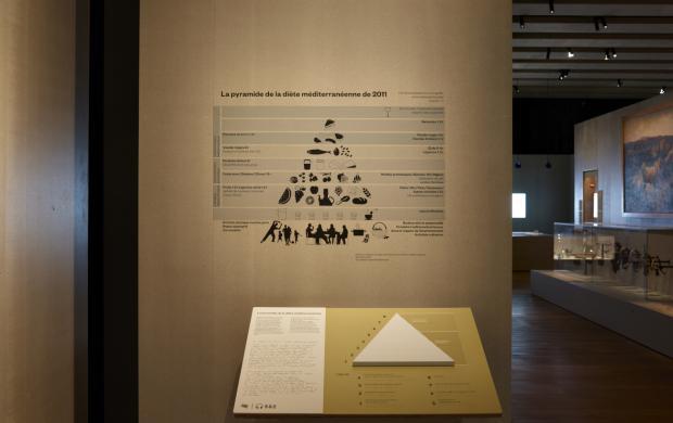 Pyramide de la diète méditerranéenne de 2011, Exposition semi-permanente « Le grand Mezzé », Mucem, Cl. © François Deladerrière, 2020
